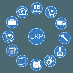 Software para Pymes - ERP - Modulos