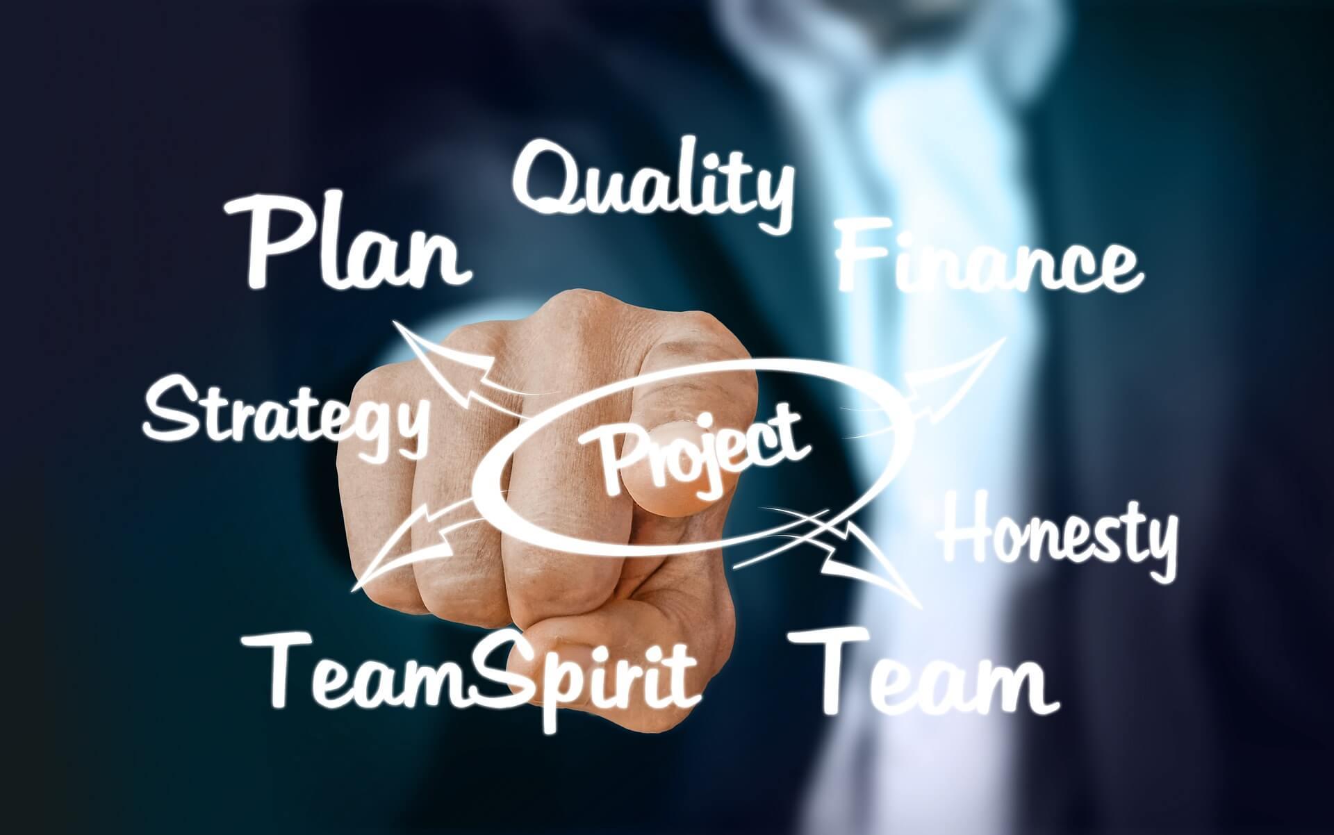 Una organización correcta, hará que todo funcione mejor
