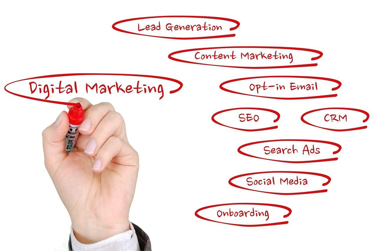 Plan de Marketing Digital para Pymes - ClandBus - México