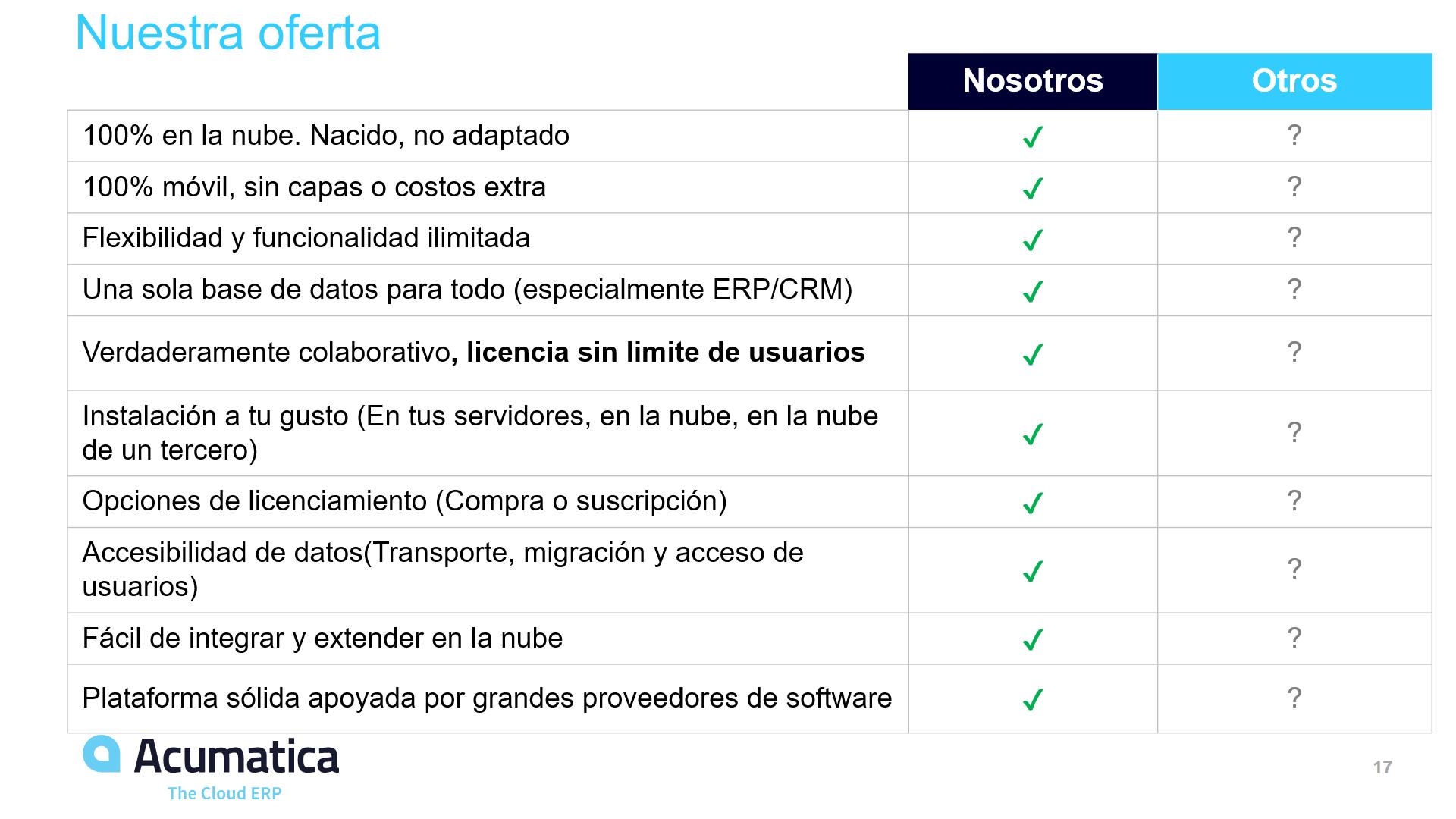 Oferta ClandBus Acumatica ERP Consultoría Capacitación