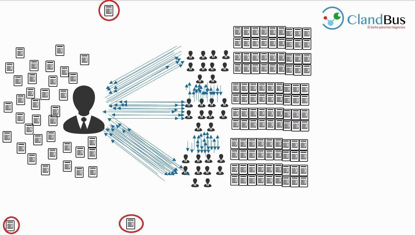 ERP para Pymes - Crecimiento Complejo - ClandBus - Advanta TMB