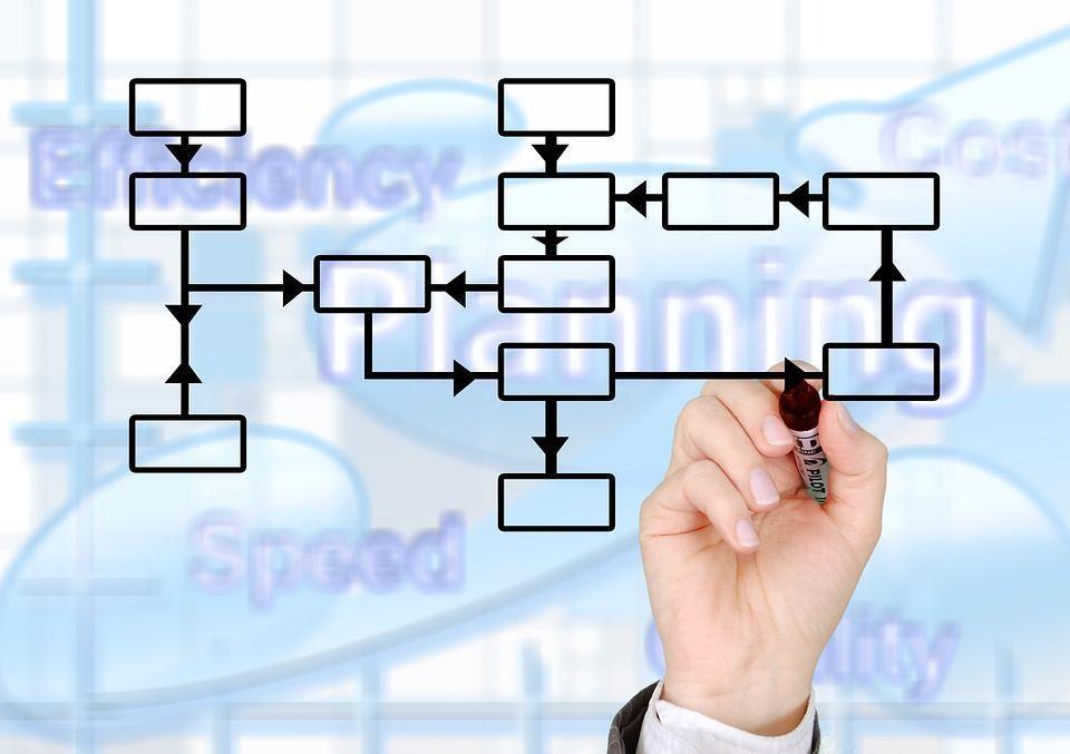 clandbus - procesos de operación - errores ya ciertos en operacion - Descripción de Puestos de Trabajo