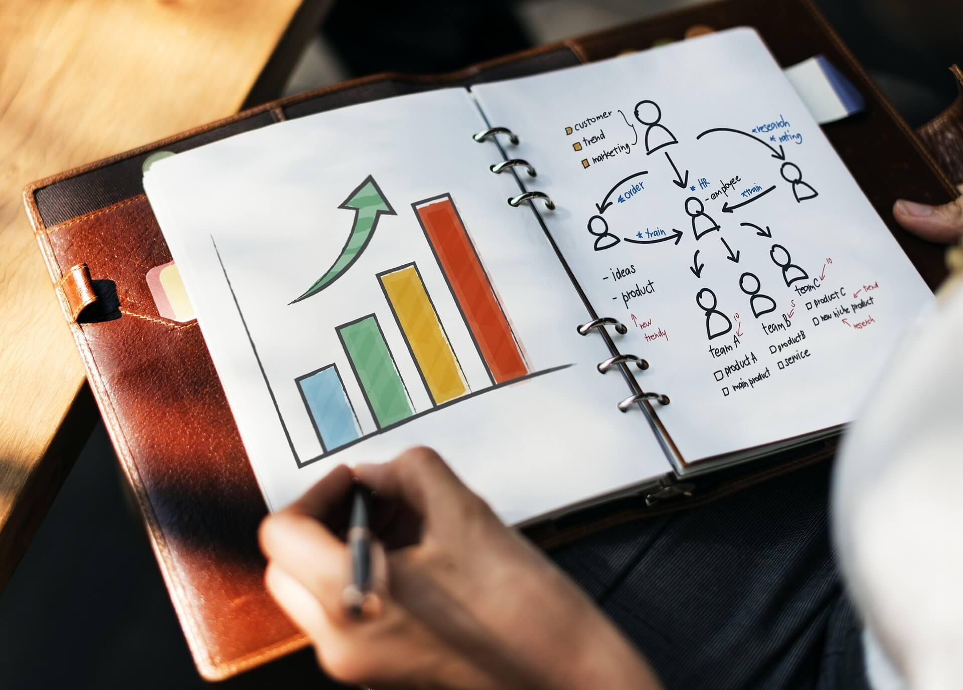 Al crecer una empresa, también crece cada uno de sus elementos